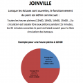 Fonctionnement du pont Joinville