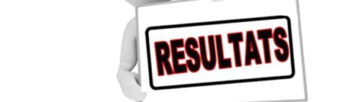 Résultats des régates n°11, 12 et 13